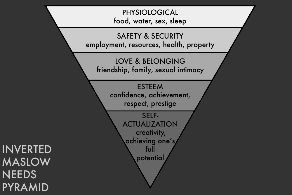 self actualization of maslows hierarchy essay Free essay: abraham harold maslow and self-actualization abraham harold maslow was born on april 1, 1908 in brooklyn, new york he was the oldest of seven.